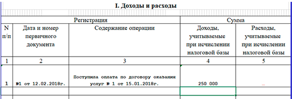 Расходы на регистрацию ооо в бухучете бухгалтерское сопровождение ип в тюмени