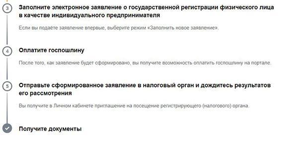 Заполнить заявление на регистрацию ип госуслуги работа в москве бухгалтерия первичной документацией