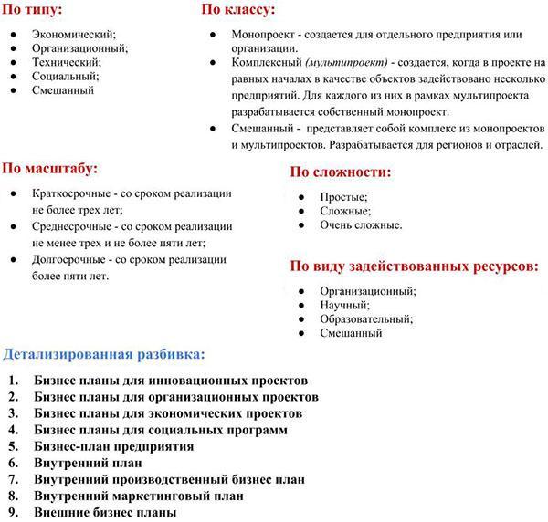 Пример бизнес план редакции бизнес план данные