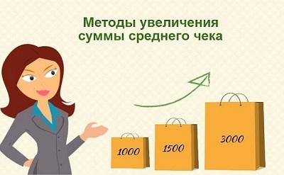 увеличение продаж в кризис