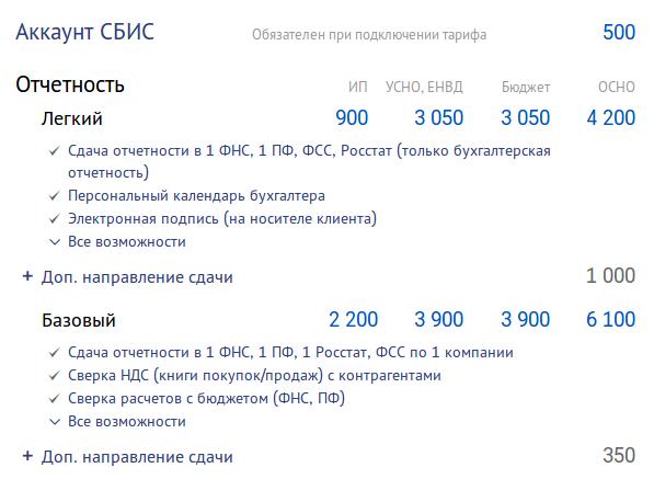 Отправка электронной отчетности цена заявление о государственной регистрации ооо несколько учредителей
