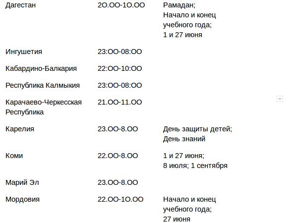 Продажа алкогольной продукции 1 июня 2019- 2019 года закон украина