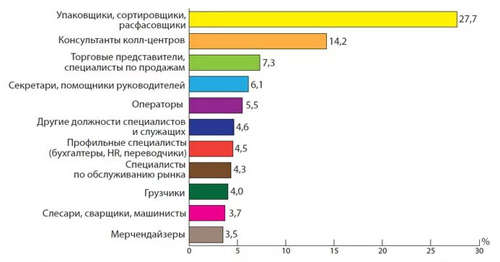 Изображение - Тк рф заемный труд trud3