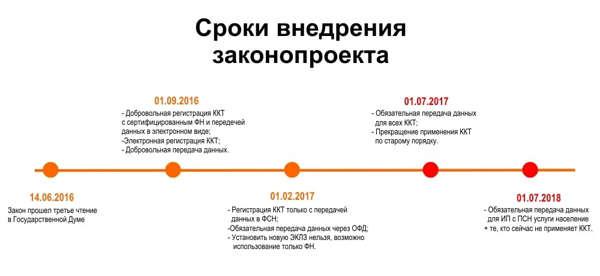 Лицо индивидуальный предприниматель выполняющие работы оказывающие услуги потребителям во подать объявление продаже квартиры украине