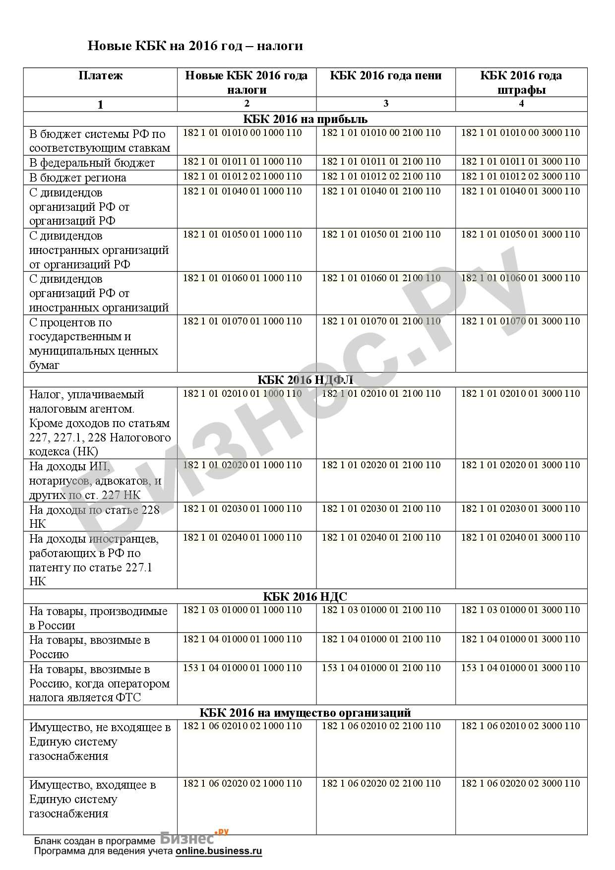 бланк счета-фактуры с 09.06.2017