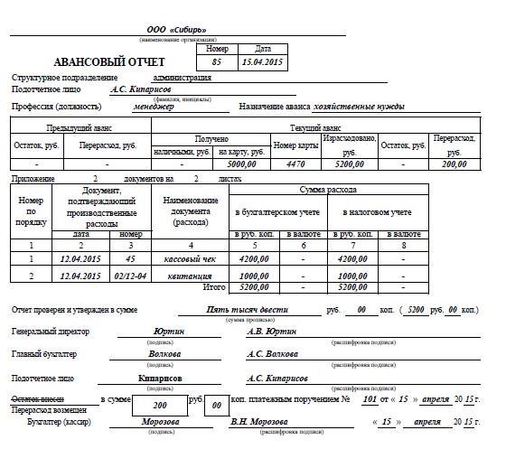 годы первичные документы при возврате авиабилетов инклюзивному