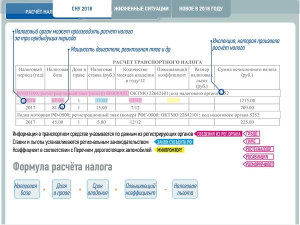 Микрозайм без процентов первый раз на карту zaim-bez-protsentov.ru